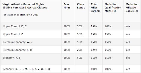 Virgin_Atlantic_Rates