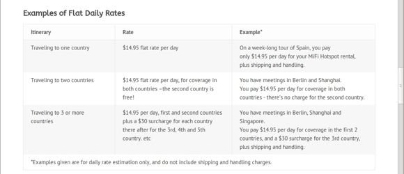 xcomglobal-daily-rate-examples