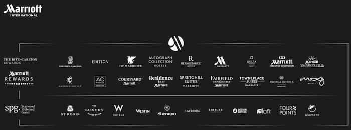 marriott-brands